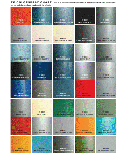 tk line outboard spray paint colour chart